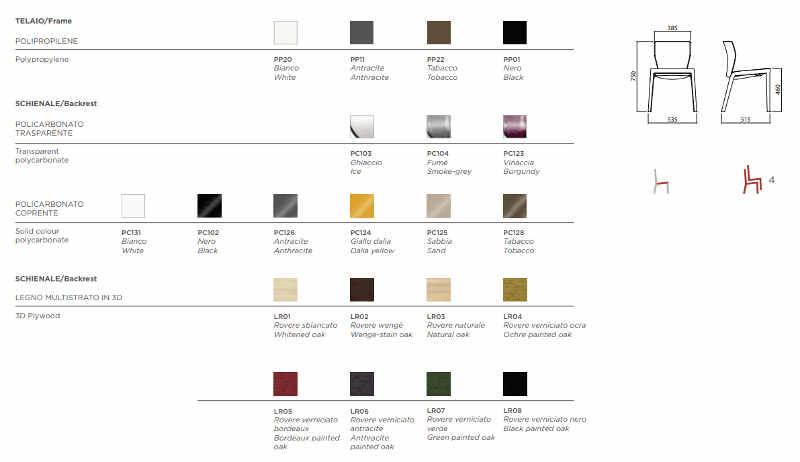 Dimensioni e colori sedia Bi